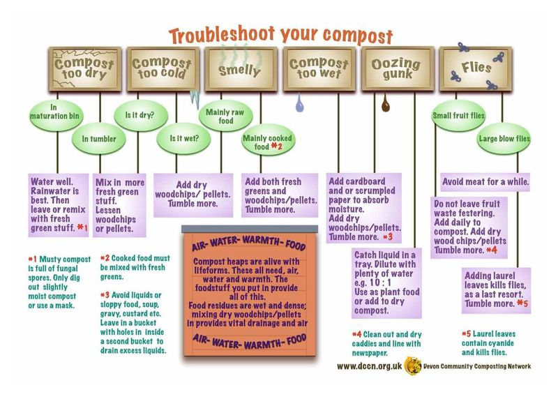Compost special web 2012_Page_12